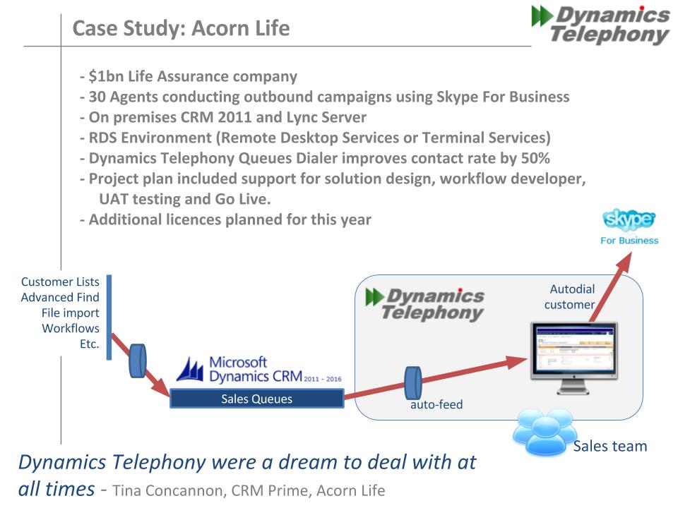 Microsoft dynamics crm case studies